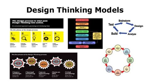 design thinking ncsu the future is now distance learning in museums