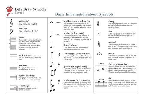 piano music symbols and meanings musical symbols know it all