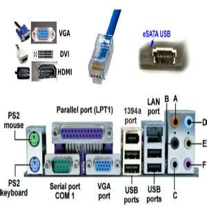 introduction to computing what is port computer input output ports academy khi com