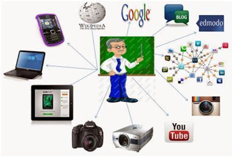 Pendidikan Teknologi Informasi Dan Komunikasi teknologi informasi dalam bidang edukasi pendidikan blognya adinda rahmi saraswati