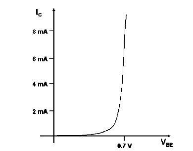transistor sebagai saklar 12v simulasi transistor sebagai saklar 28 images electrooper rangkaian flip flop led mistherr