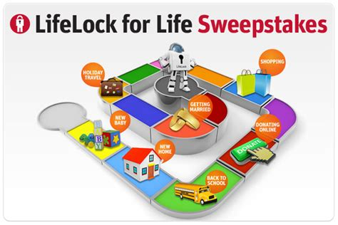 Vacation For Life Sweepstakes - lifelock for life sweepstakes simply being mommy