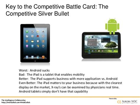 competitive battle card templates how competitive sales battlecards and silver bullets open