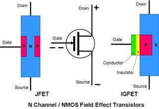 transistor jfet adalah field effect transistor fet adalah 28 images ppt me 6405 student lecture transistors