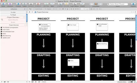 scrivener workflow scrivener corkboard templates for organisation creative
