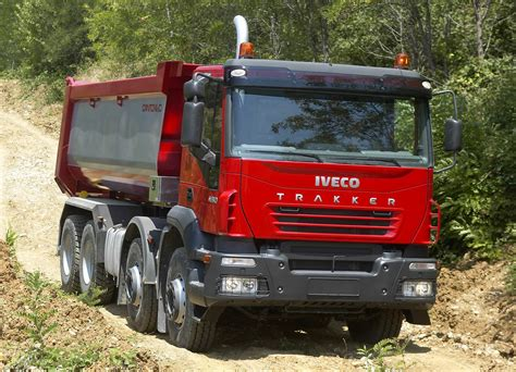 Fiat Companies by Iveco Company