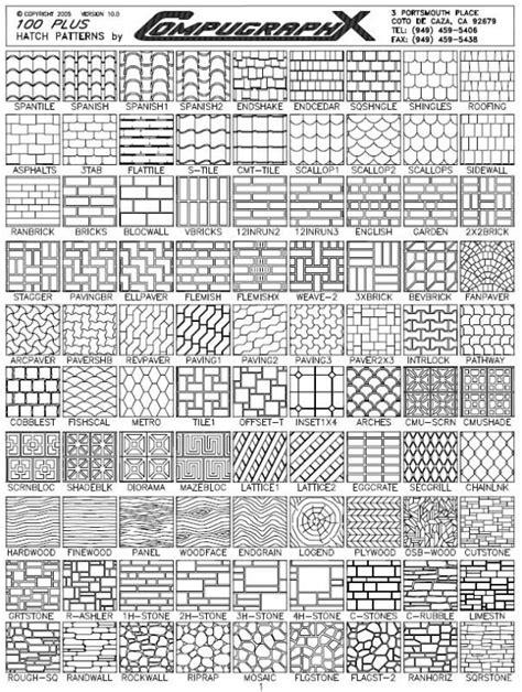 pattern library dwg best 25 hatch pattern ideas on pinterest traditional