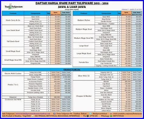 daftar harga spare part motor terbaru juli 2016 page 3 harga spare part 1 spare part motor murah share the