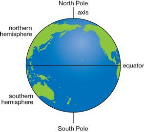 locating points on a globe manoa hawaii edu