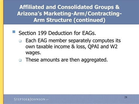 what is section 199 ppt new section 199 domestic production deduction and