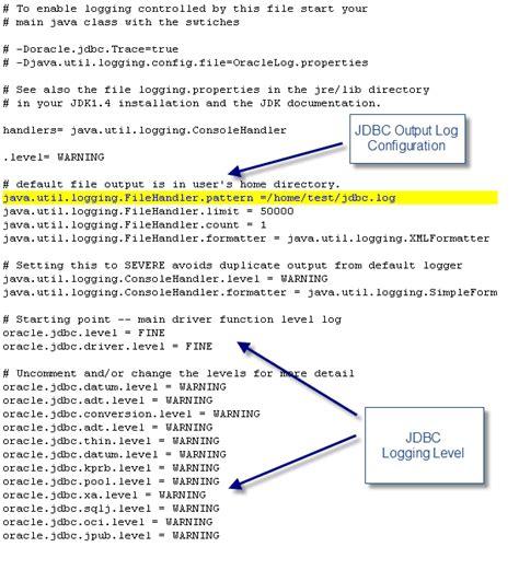 pattern java util logging 10comments