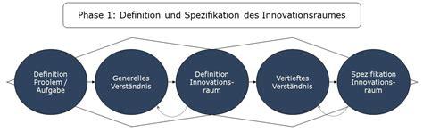 Design Definition Deutsch | design thinking definition deutsch somurich com