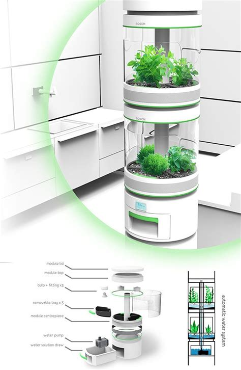 small indoor gardening systems personal hydroponics inspired by larger vertical farming