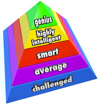confusions about adult average iq levels.