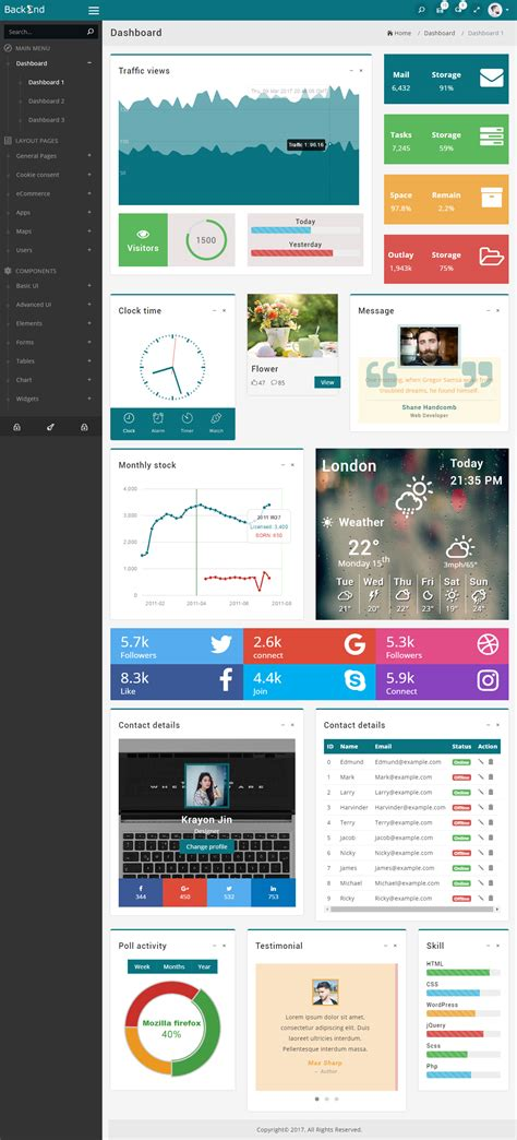 40 Best Html5 Dashboard Templates And Admin Panels 2017 Responsive Miracle Dashboard Template Html5