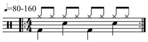 drum pattern triple time opinions on drum beat