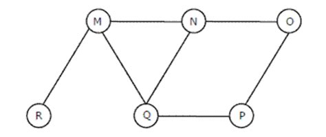 pattern matching geeksforgeeks algorithms graph traversals question 12 geeksforgeeks