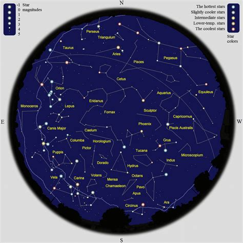 in the southern hemisphere southern hemisphere all sky map