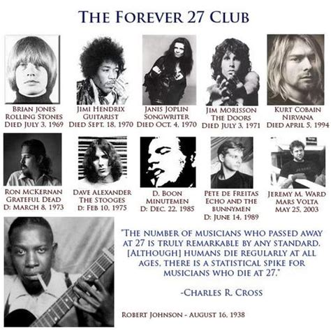 illuminati musicians the 27 club and illuminati connection musicians