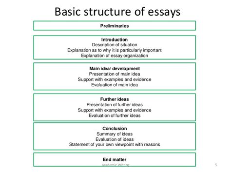 Standard Academic Essay Format by How To Write An Academic Paper