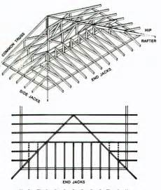 Hip Girder Inland Empire Truss Inc Product Information Step