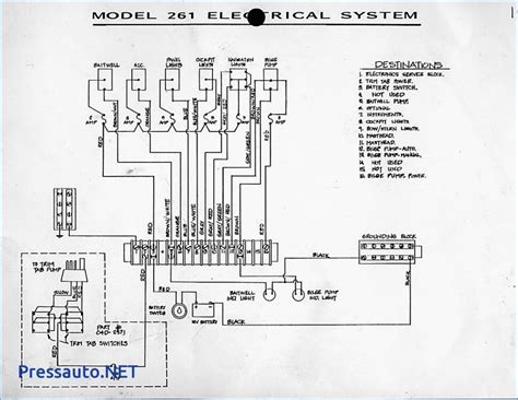 Attwood Sahara S500 Wiring Diagram Electrical Website