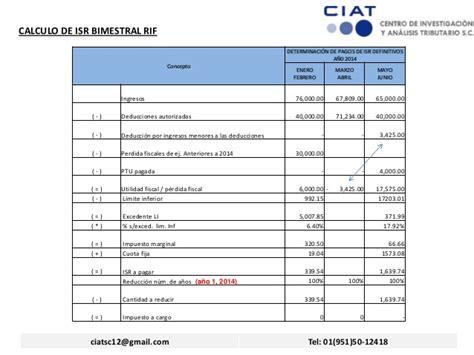 impuestos rif 2016 tabla is r rif 2016 curso rif actualizado a febrero 2014