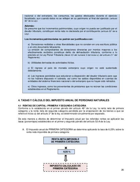 cartilla de instrucciones del impuesto a la renta 2015 de personas juridicas cartilla de instrucciones renta 2013 personas naturales