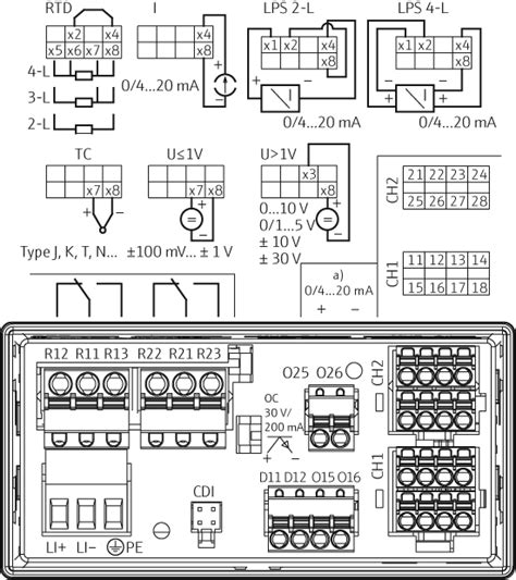 endress hauser ria45 process meters with unit ria45 ria46 e direct