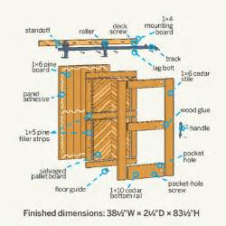 Sliding Barn Door Construction Overview How To Build A Sliding Barn Door This House