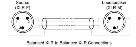 xlr wiring diagram balanced wiring diagram and schematics