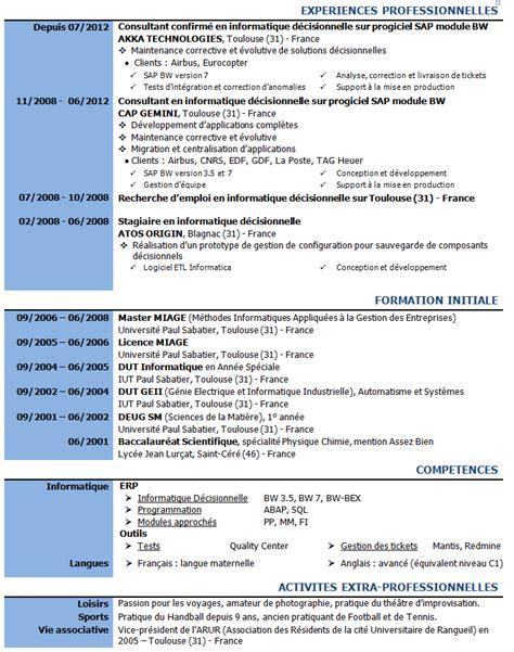 Différence Entre Lettre De Motivation Et Lettre De Présentation Resume Format Mod 232 Le De Curriculum Vitae Canada