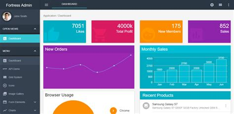 11 Best Free And Premium Responsive React Admin Templates React Template
