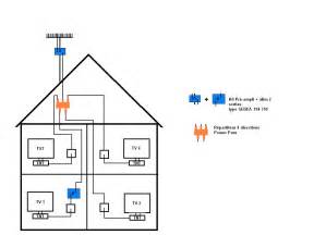 Reglage Antenne Tnt Exterieur
