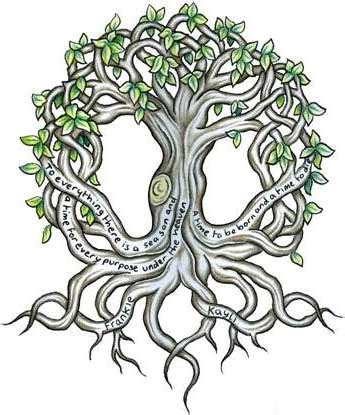 celtic tree of life tattoo design celtic tattoos cross knot and designs