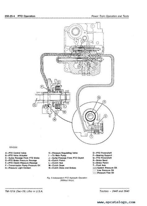tractor alternator wiring diagram lucas tractor alternator wiring diagram wiring diagram
