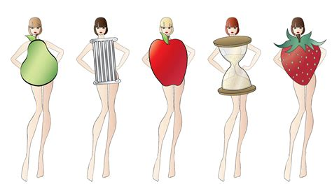 body types and shapes make the most of your body type looks good on me app