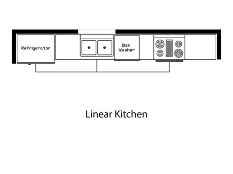 Mobile Islands For Kitchen by What Is The Kitchen Work Triangle Momentum Construction