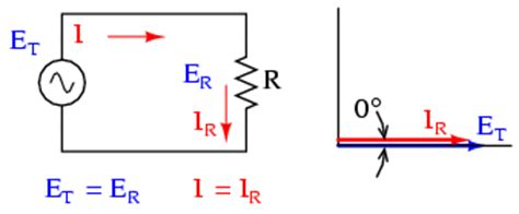 voltage drop across resistor in ac circuit lessons in electric circuits volume ii ac chapter 3