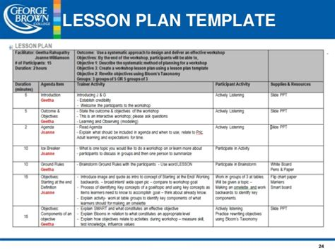 lesson plan template using bloom s taxonomy lesson planning original