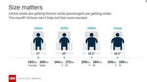 seat size airbus could seat obese passengers on benches cnn com