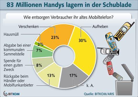 wann werden smartphones billiger studie 120 millionen ungenutzte handys in deutschen