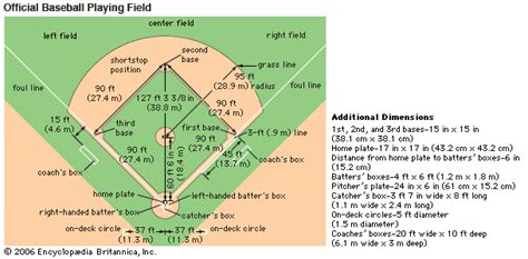baseball baseball field students britannica kids
