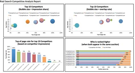 competitor analysis template xls competitor analysis template xls competitive analysis