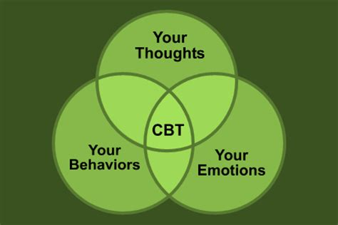 cognitive behavioral therapy master your brain depression and anxiety anxiety happiness cognitive therapy psychology depression cognitive psychology cbt books cognitive behavioral therapy for major depression