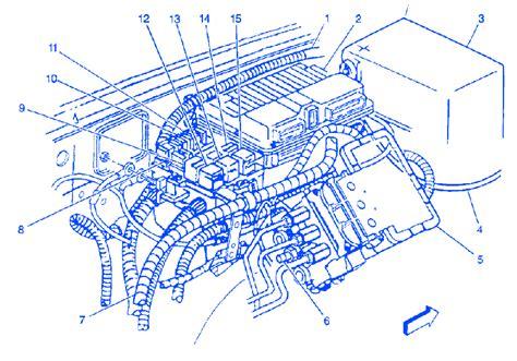 suburban engine diagram fuse wiring diagram