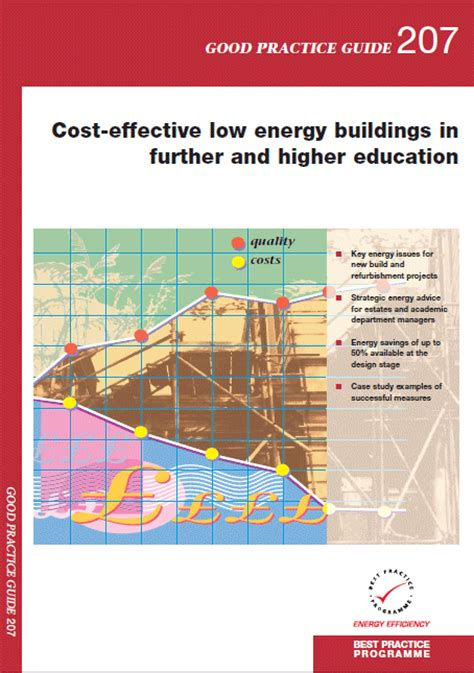 gpg 207 cost effective low energy buildings 171 hy save 174