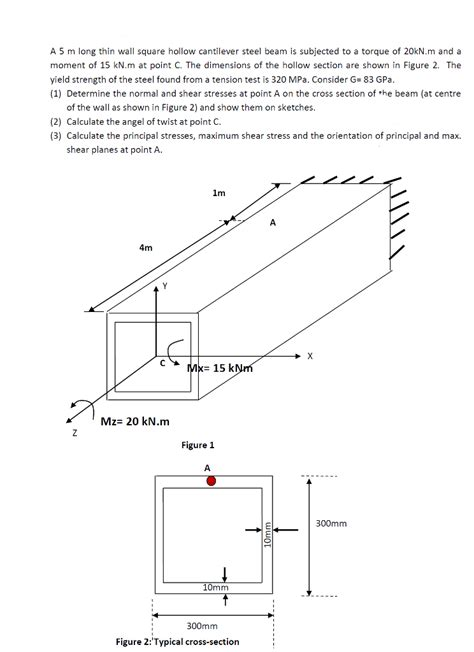 Drawing H Beam by Solved A 5 M Thin Wall Square Hollow Cantilever Stee