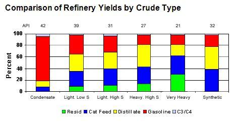 refinery economics | natural resources canada