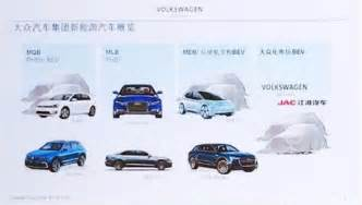 China And Electric Vehicles Vw Plans 8 In Electric Cars For China